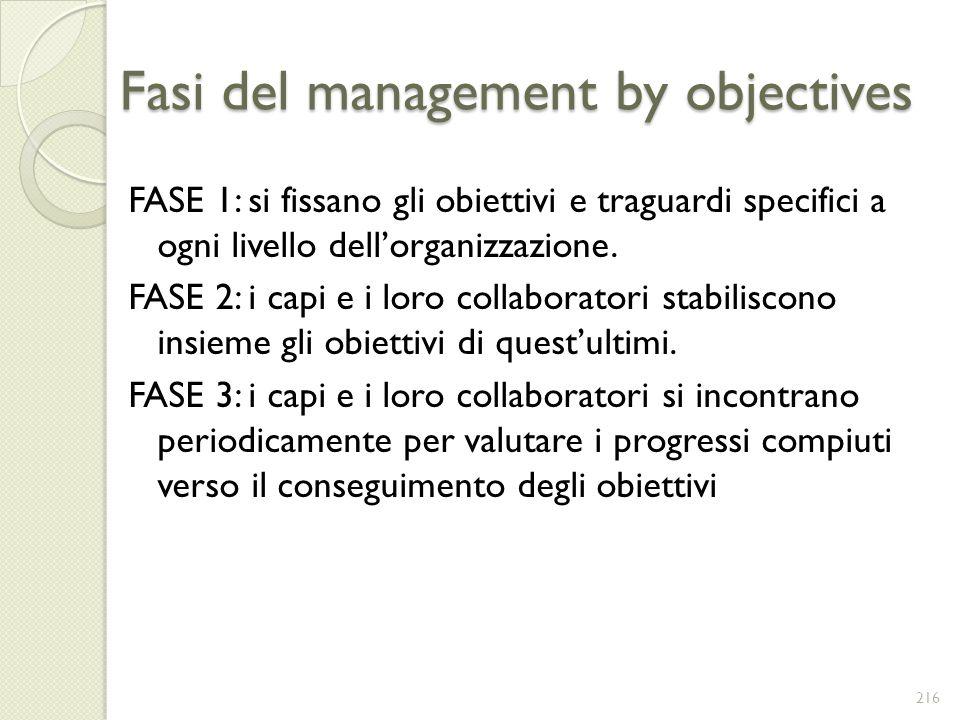 Fasi del management by objectives FASE 1: si fissano gli obiettivi e traguardi specifici a ogni livello dellorganizzazione. FASE 2: i capi e i loro co
