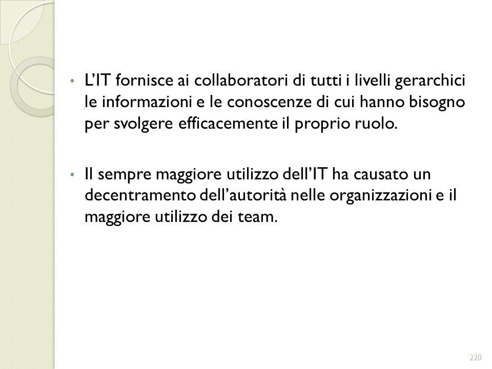 LIT fornisce ai collaboratori di tutti i livelli gerarchici le informazioni e le conoscenze di cui hanno bisogno per svolgere efficacemente il proprio