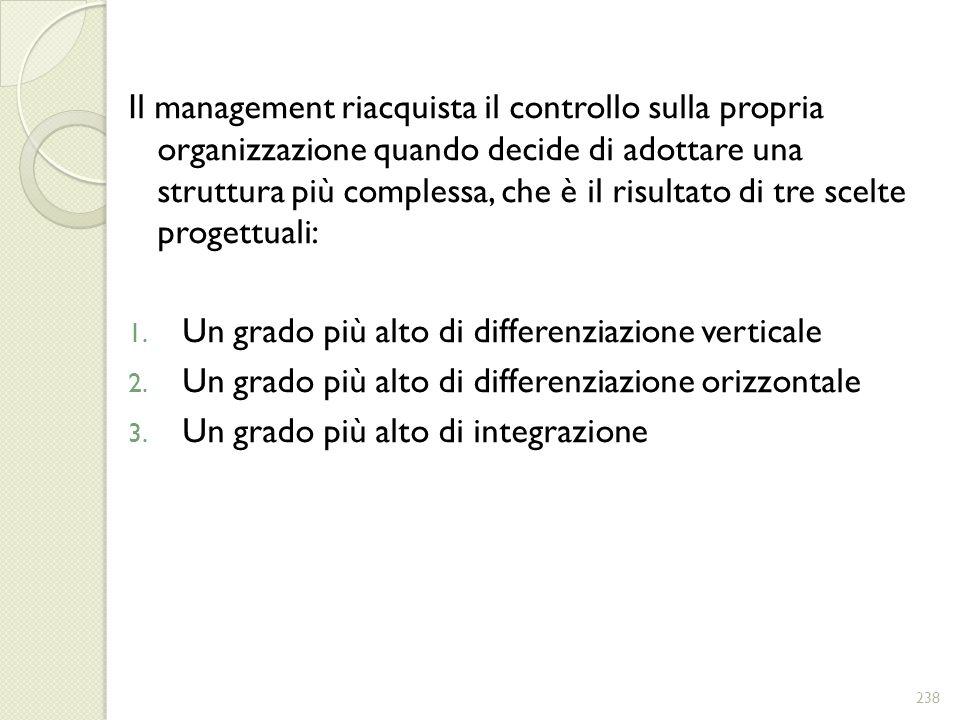 Il management riacquista il controllo sulla propria organizzazione quando decide di adottare una struttura più complessa, che è il risultato di tre sc