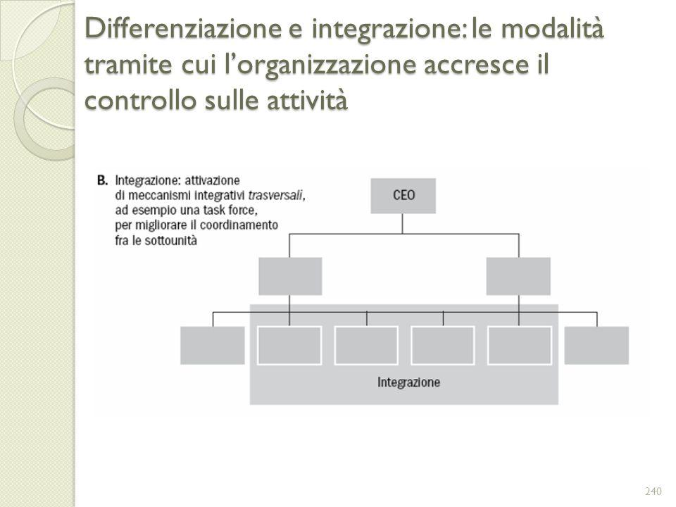 Differenziazione e integrazione: le modalità tramite cui lorganizzazione accresce il controllo sulle attività 240