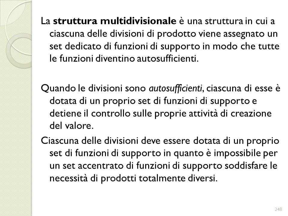 La struttura multidivisionale è una struttura in cui a ciascuna delle divisioni di prodotto viene assegnato un set dedicato di funzioni di supporto in