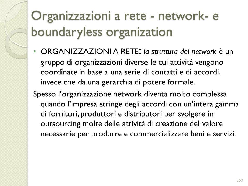 Organizzazioni a rete - network- e boundaryless organization ORGANIZZAZIONI A RETE : la struttura del network è un gruppo di organizzazioni diverse le