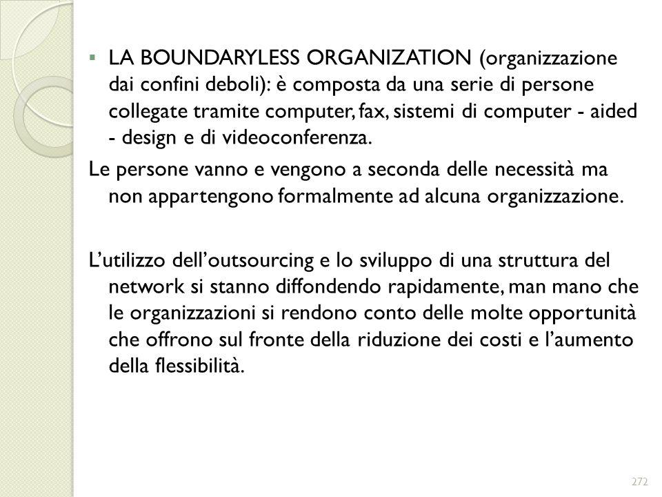 LA BOUNDARYLESS ORGANIZATION (organizzazione dai confini deboli): è composta da una serie di persone collegate tramite computer, fax, sistemi di compu