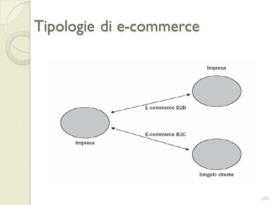 Tipologie di e-commerce 274