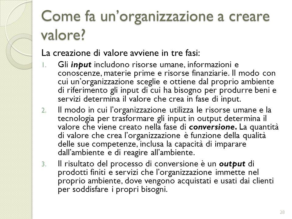 Come fa unorganizzazione a creare valore? La creazione di valore avviene in tre fasi: 1. Gli input includono risorse umane, informazioni e conoscenze,