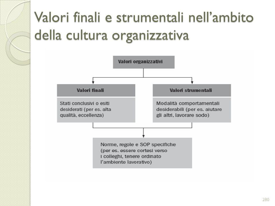 Valori finali e strumentali nellambito della cultura organizzativa 280