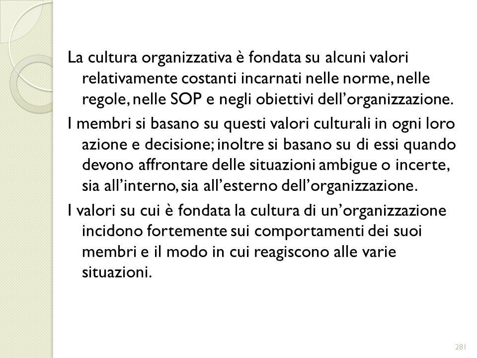 La cultura organizzativa è fondata su alcuni valori relativamente costanti incarnati nelle norme, nelle regole, nelle SOP e negli obiettivi dellorgani