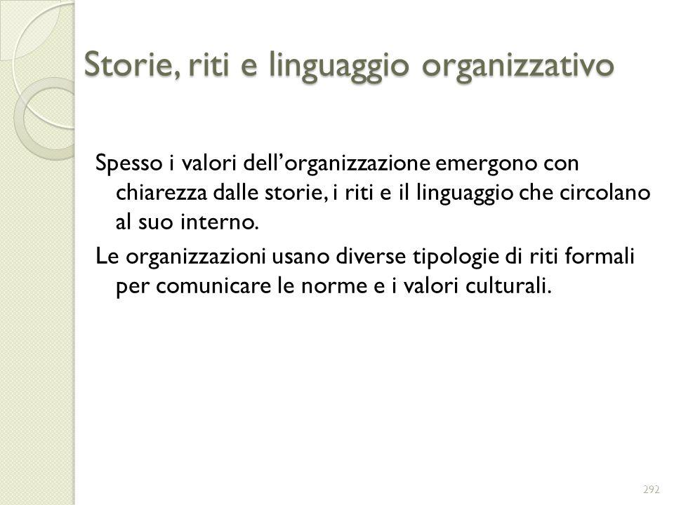 Storie, riti e linguaggio organizzativo Spesso i valori dellorganizzazione emergono con chiarezza dalle storie, i riti e il linguaggio che circolano a