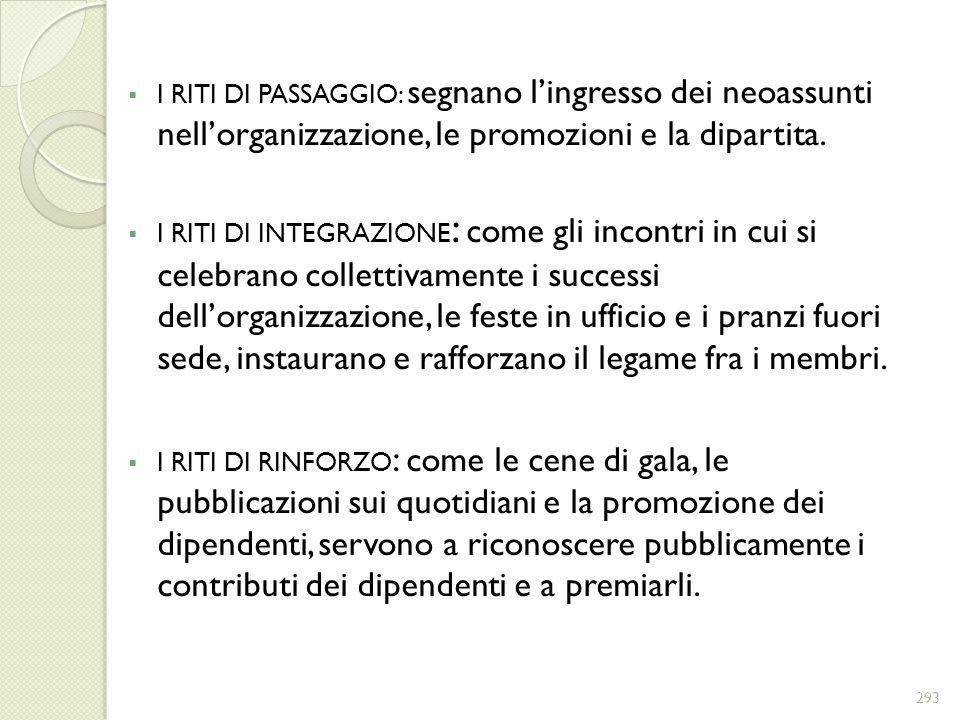I RITI DI PASSAGGIO: segnano lingresso dei neoassunti nellorganizzazione, le promozioni e la dipartita. I RITI DI INTEGRAZIONE : come gli incontri in