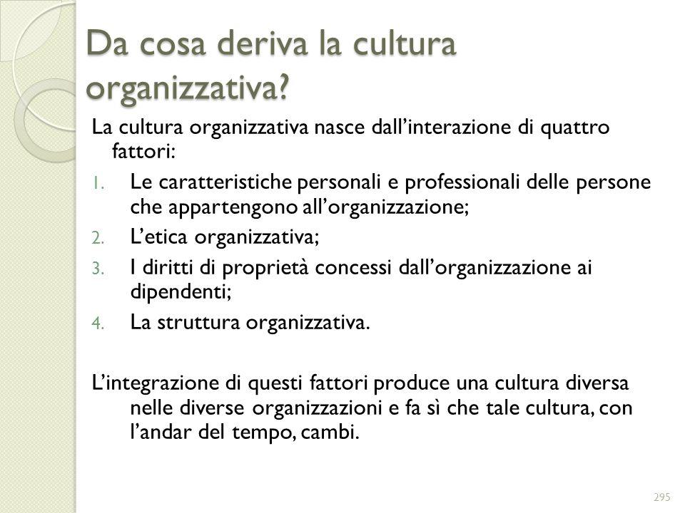 Da cosa deriva la cultura organizzativa? La cultura organizzativa nasce dallinterazione di quattro fattori: 1. Le caratteristiche personali e professi