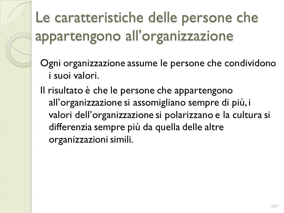 Le caratteristiche delle persone che appartengono allorganizzazione Ogni organizzazione assume le persone che condividono i suoi valori. Il risultato