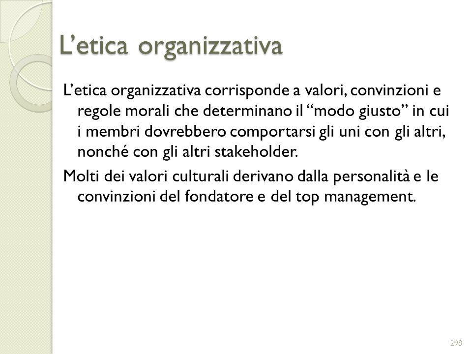 Letica organizzativa Letica organizzativa corrisponde a valori, convinzioni e regole morali che determinano il modo giusto in cui i membri dovrebbero