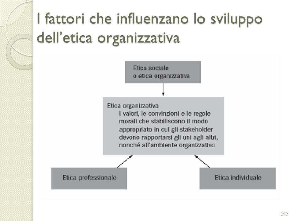 I fattori che influenzano lo sviluppo delletica organizzativa 299