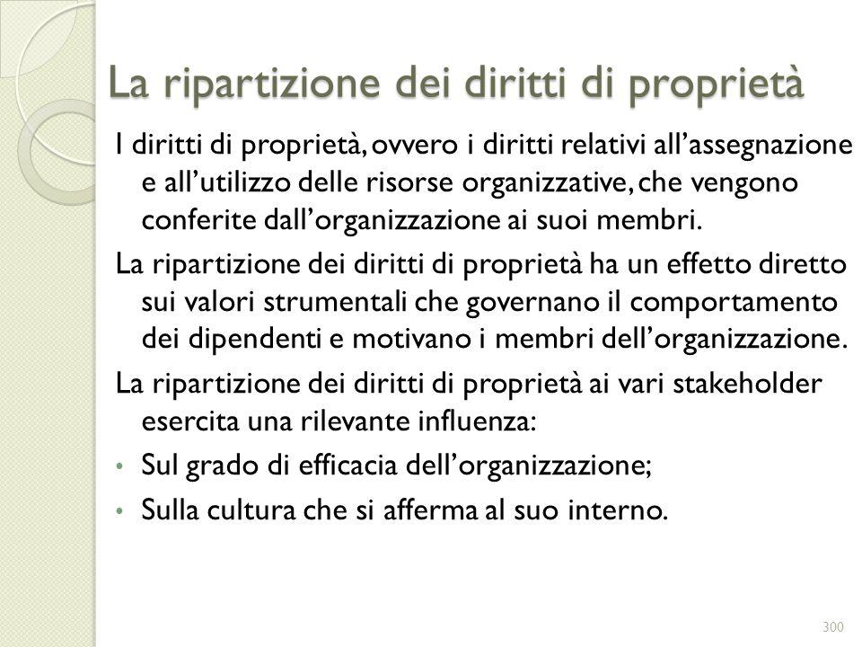 La ripartizione dei diritti di proprietà I diritti di proprietà, ovvero i diritti relativi allassegnazione e allutilizzo delle risorse organizzative,