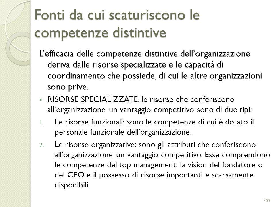 Fonti da cui scaturiscono le competenze distintive Lefficacia delle competenze distintive dellorganizzazione deriva dalle risorse specializzate e le c