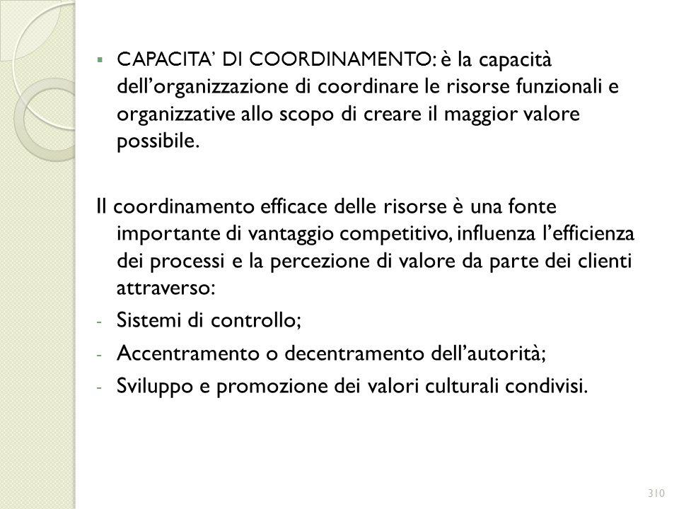 CAPACITA DI COORDINAMENTO : è la capacità dellorganizzazione di coordinare le risorse funzionali e organizzative allo scopo di creare il maggior valor