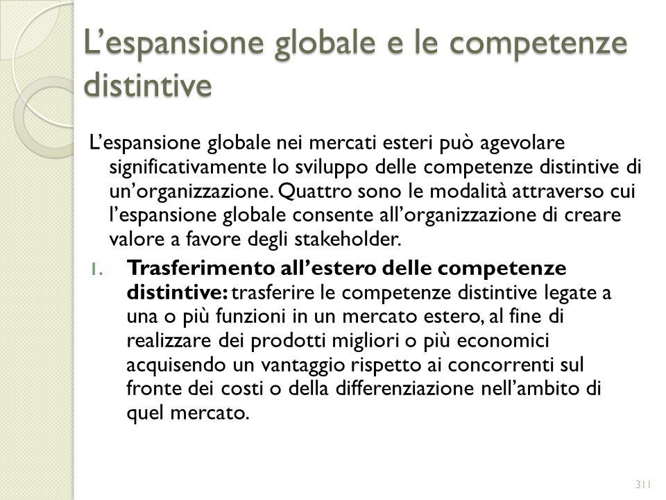 Lespansione globale e le competenze distintive Lespansione globale nei mercati esteri può agevolare significativamente lo sviluppo delle competenze di