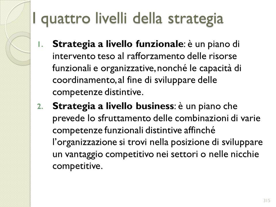 I quattro livelli della strategia 1. Strategia a livello funzionale: è un piano di intervento teso al rafforzamento delle risorse funzionali e organiz