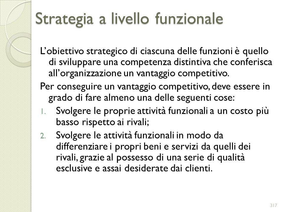 Strategia a livello funzionale Lobiettivo strategico di ciascuna delle funzioni è quello di sviluppare una competenza distintiva che conferisca allorg