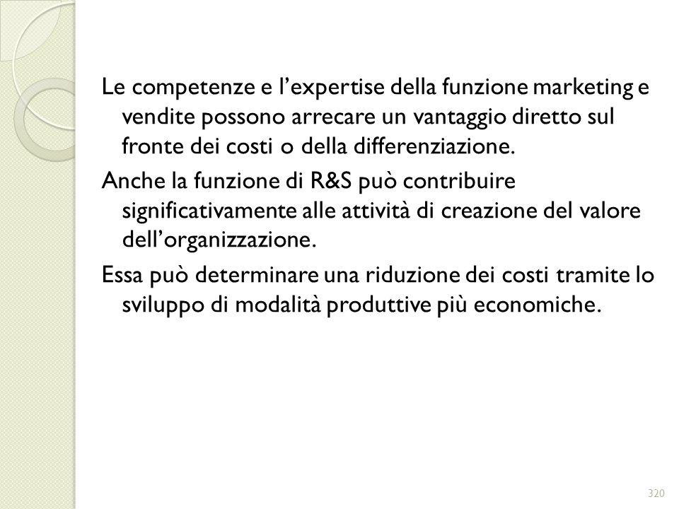 Le competenze e lexpertise della funzione marketing e vendite possono arrecare un vantaggio diretto sul fronte dei costi o della differenziazione. Anc