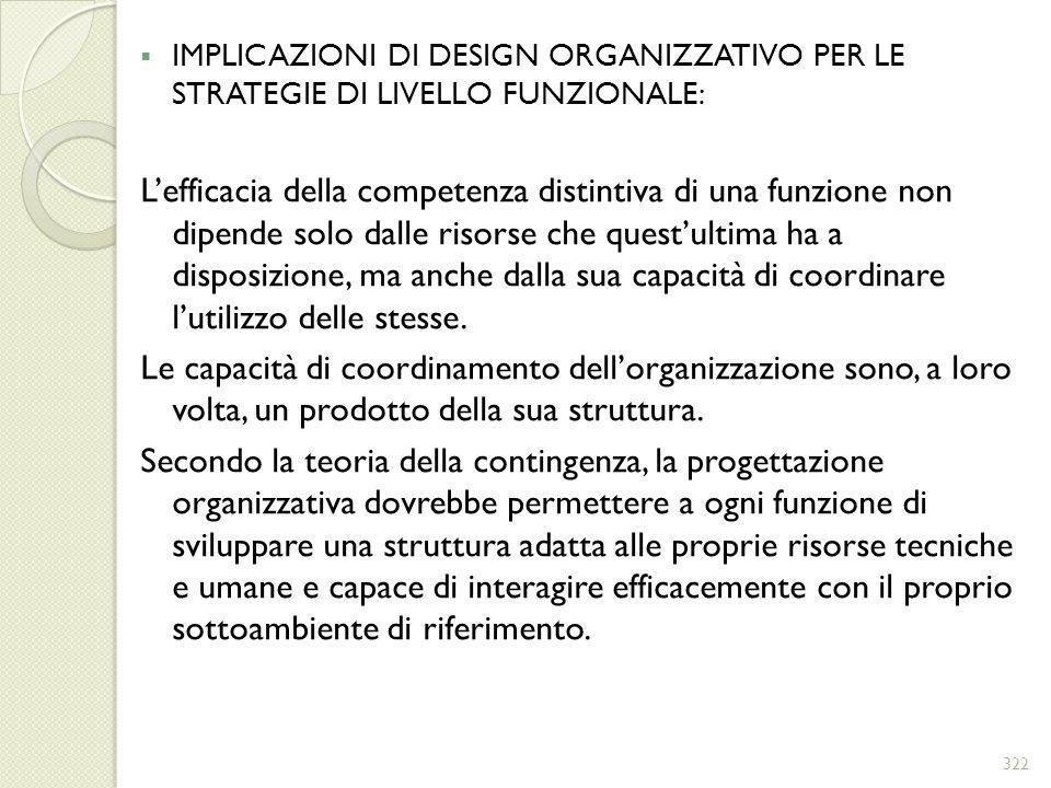 IMPLICAZIONI DI DESIGN ORGANIZZATIVO PER LE STRATEGIE DI LIVELLO FUNZIONALE: Lefficacia della competenza distintiva di una funzione non dipende solo d