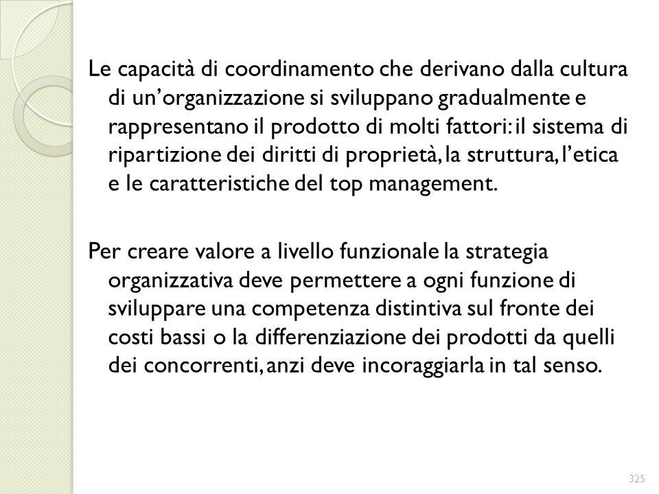 Le capacità di coordinamento che derivano dalla cultura di unorganizzazione si sviluppano gradualmente e rappresentano il prodotto di molti fattori: i