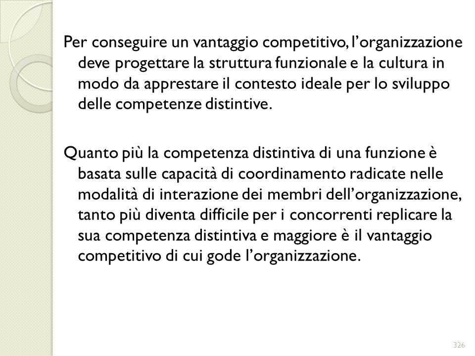Per conseguire un vantaggio competitivo, lorganizzazione deve progettare la struttura funzionale e la cultura in modo da apprestare il contesto ideale