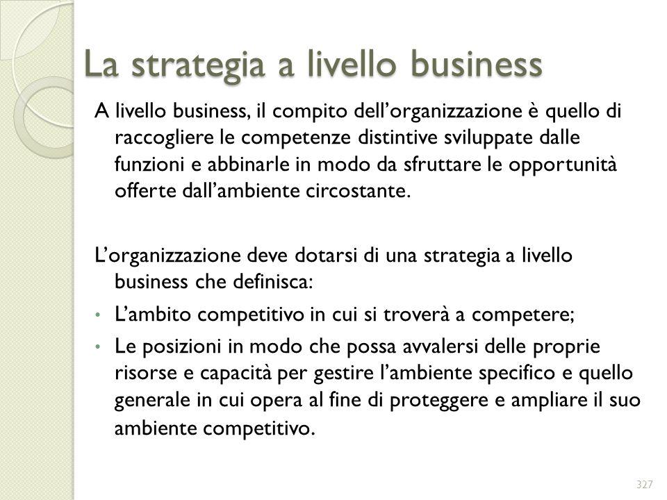 La strategia a livello business A livello business, il compito dellorganizzazione è quello di raccogliere le competenze distintive sviluppate dalle fu