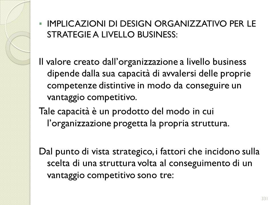 IMPLICAZIONI DI DESIGN ORGANIZZATIVO PER LE STRATEGIE A LIVELLO BUSINESS: Il valore creato dallorganizzazione a livello business dipende dalla sua cap