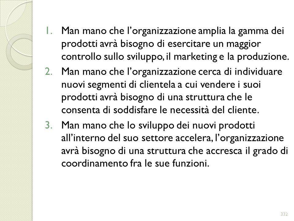 1.Man mano che lorganizzazione amplia la gamma dei prodotti avrà bisogno di esercitare un maggior controllo sullo sviluppo, il marketing e la produzio