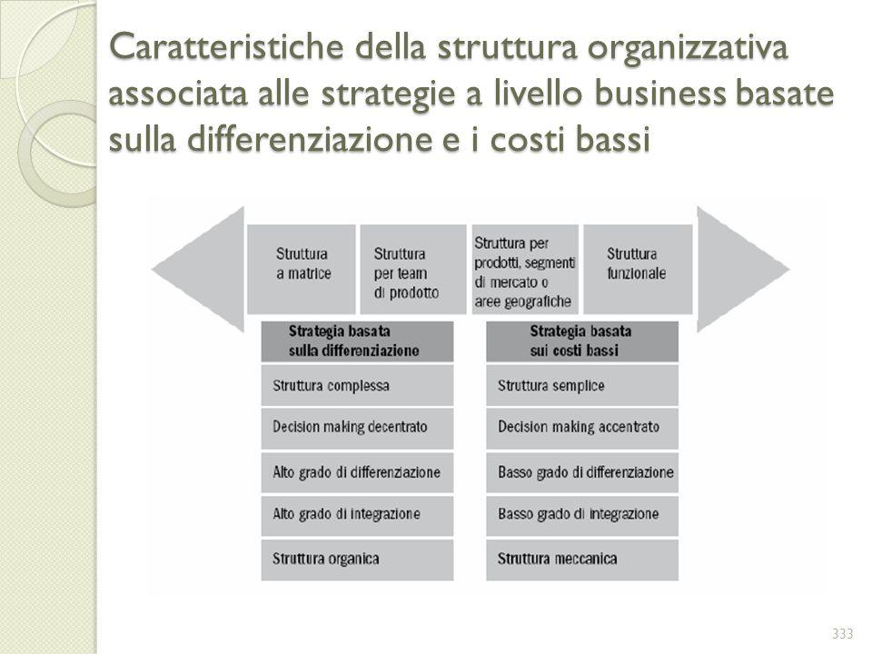 Caratteristiche della struttura organizzativa associata alle strategie a livello business basate sulla differenziazione e i costi bassi 333