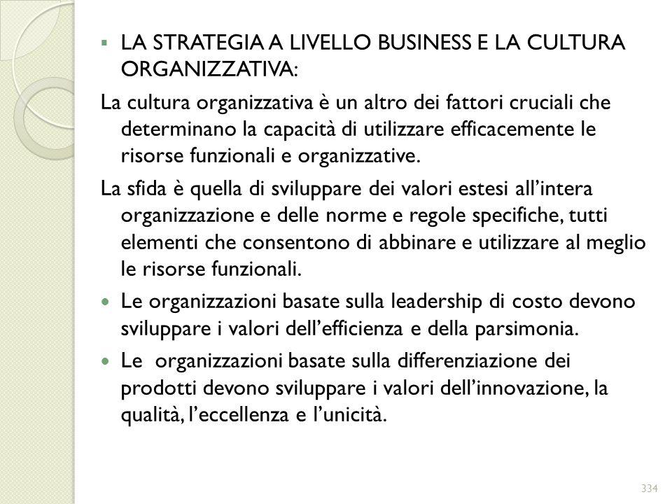LA STRATEGIA A LIVELLO BUSINESS E LA CULTURA ORGANIZZATIVA: La cultura organizzativa è un altro dei fattori cruciali che determinano la capacità di ut