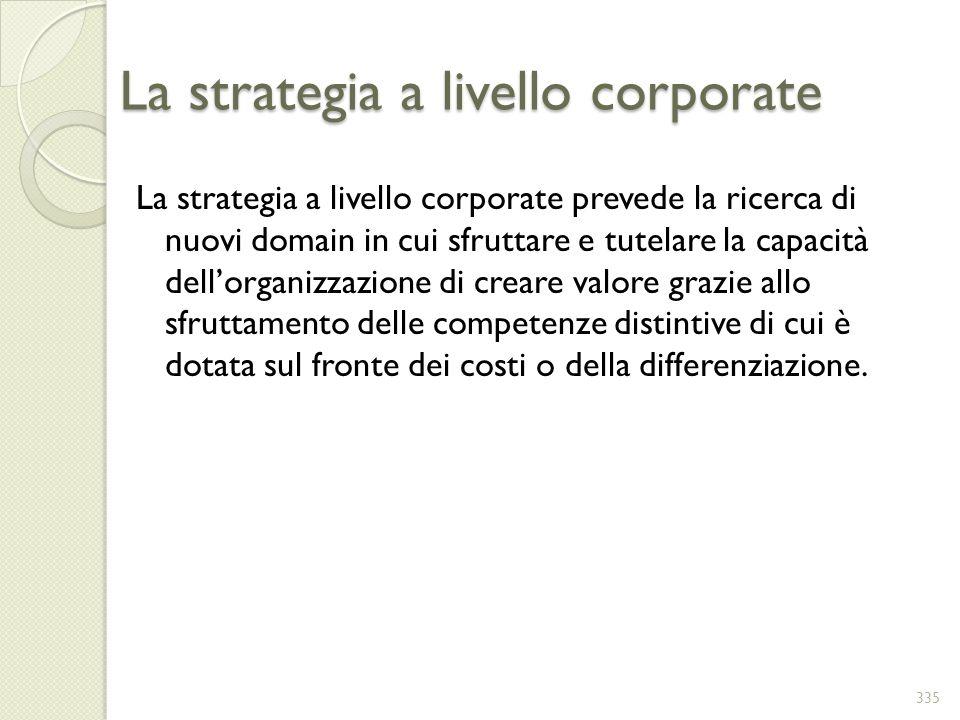 La strategia a livello corporate La strategia a livello corporate prevede la ricerca di nuovi domain in cui sfruttare e tutelare la capacità dellorgan