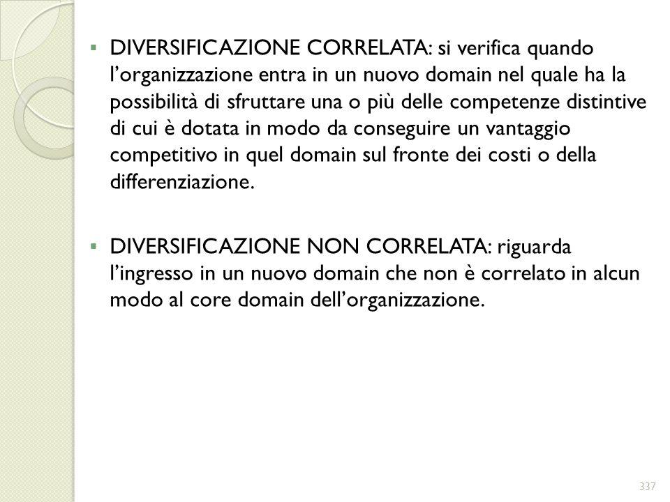 DIVERSIFICAZIONE CORRELATA: si verifica quando lorganizzazione entra in un nuovo domain nel quale ha la possibilità di sfruttare una o più delle compe