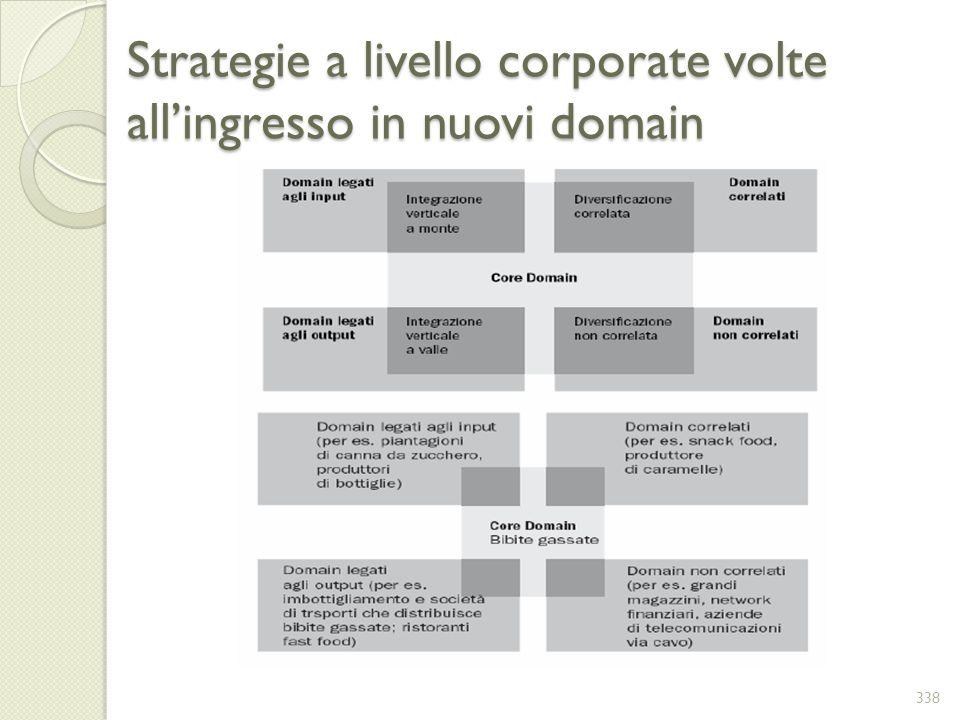 Strategie a livello corporate volte allingresso in nuovi domain 338