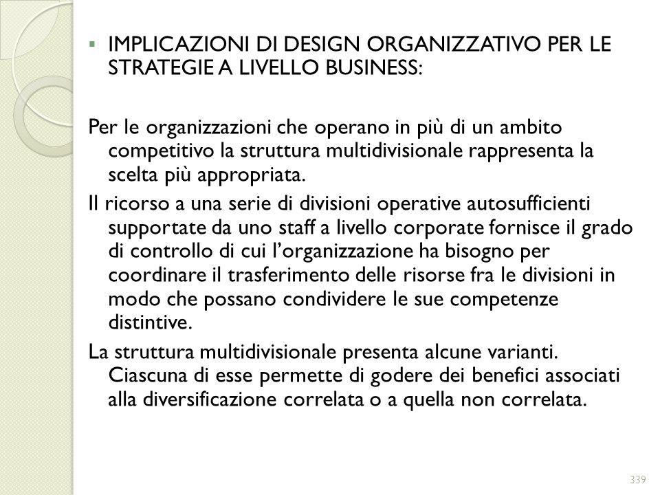 IMPLICAZIONI DI DESIGN ORGANIZZATIVO PER LE STRATEGIE A LIVELLO BUSINESS: Per le organizzazioni che operano in più di un ambito competitivo la struttu