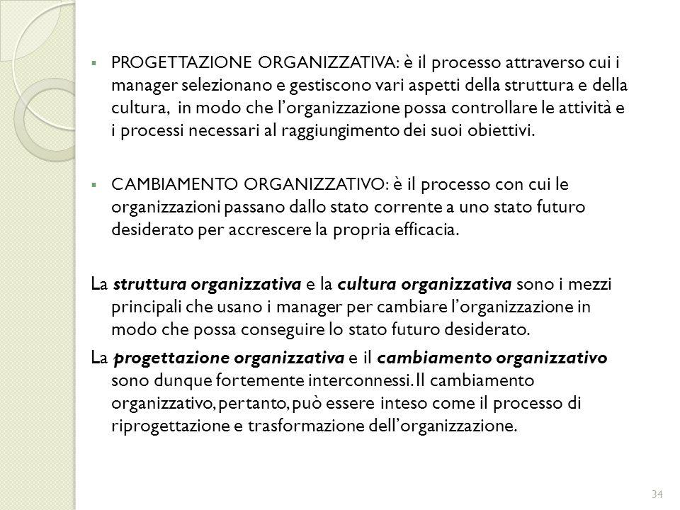 PROGETTAZIONE ORGANIZZATIVA : è il processo attraverso cui i manager selezionano e gestiscono vari aspetti della struttura e della cultura, in modo ch