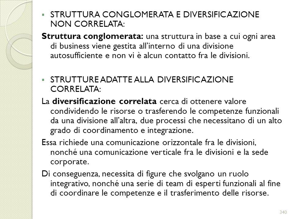 STRUTTURA CONGLOMERATA E DIVERSIFICAZIONE NON CORRELATA: Struttura conglomerata: una struttura in base a cui ogni area di business viene gestita allin