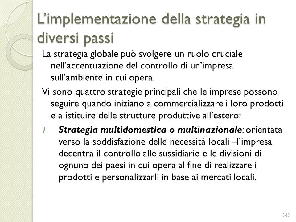 Limplementazione della strategia in diversi passi La strategia globale può svolgere un ruolo cruciale nellaccentuazione del controllo di unimpresa sul