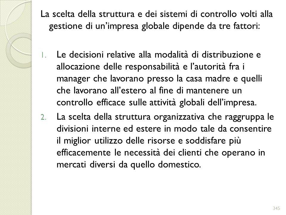 La scelta della struttura e dei sistemi di controllo volti alla gestione di unimpresa globale dipende da tre fattori: 1. Le decisioni relative alla mo