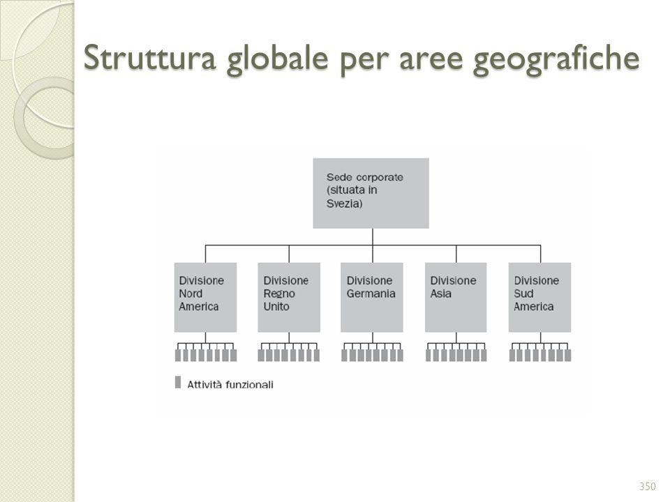 Struttura globale per aree geografiche 350