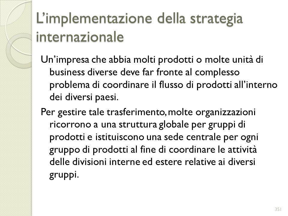 Limplementazione della strategia internazionale Unimpresa che abbia molti prodotti o molte unità di business diverse deve far fronte al complesso prob