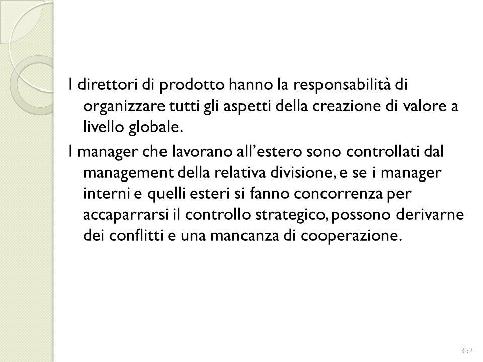 I direttori di prodotto hanno la responsabilità di organizzare tutti gli aspetti della creazione di valore a livello globale. I manager che lavorano a