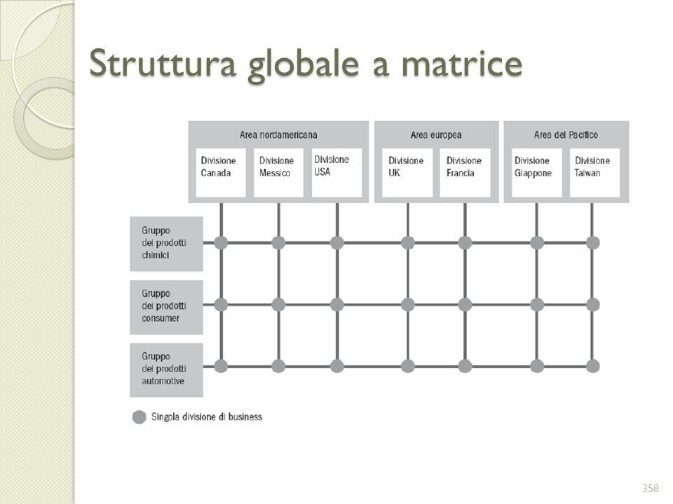 Struttura globale a matrice 358