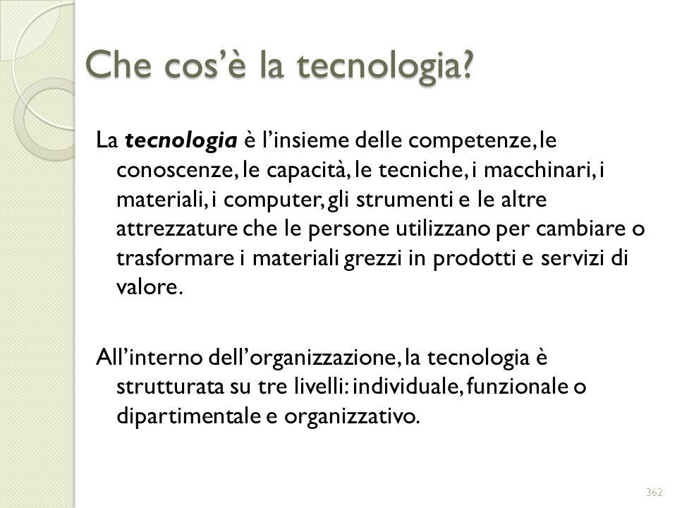 Che cosè la tecnologia? La tecnologia è linsieme delle competenze, le conoscenze, le capacità, le tecniche, i macchinari, i materiali, i computer, gli