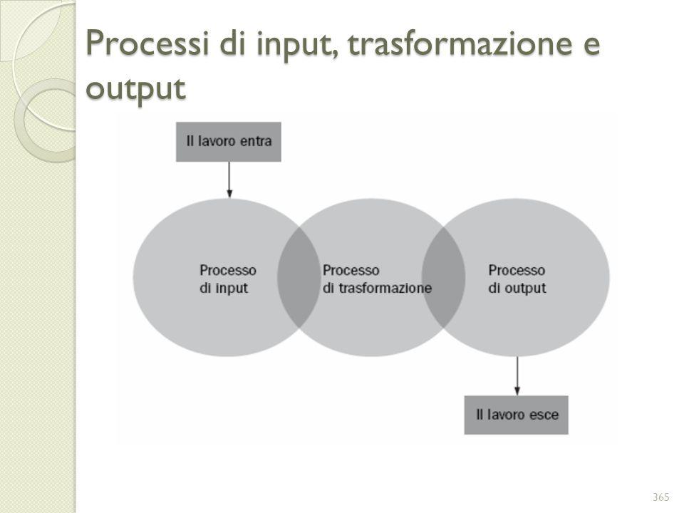 Processi di input, trasformazione e output 365