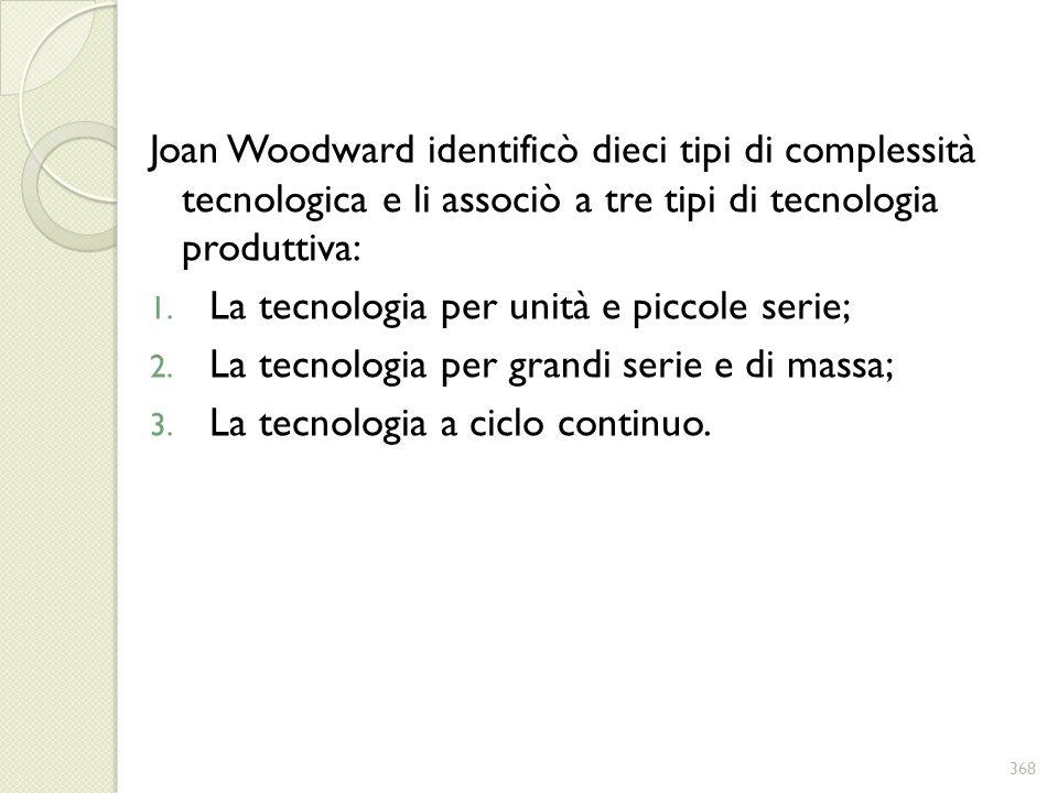 Joan Woodward identificò dieci tipi di complessità tecnologica e li associò a tre tipi di tecnologia produttiva: 1. La tecnologia per unità e piccole
