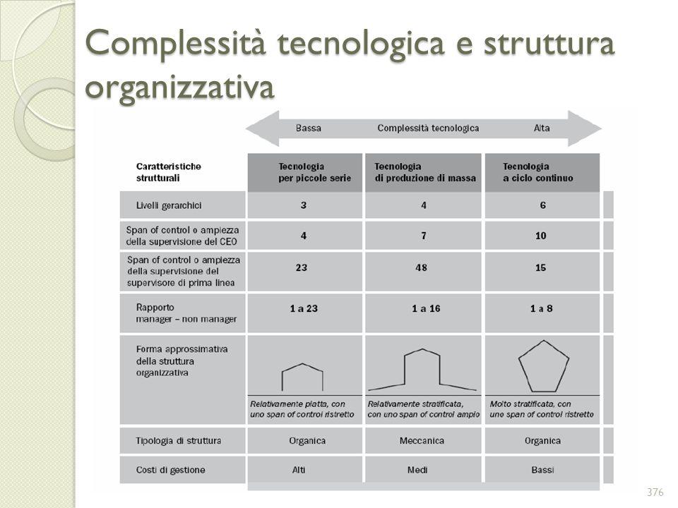 Complessità tecnologica e struttura organizzativa 376
