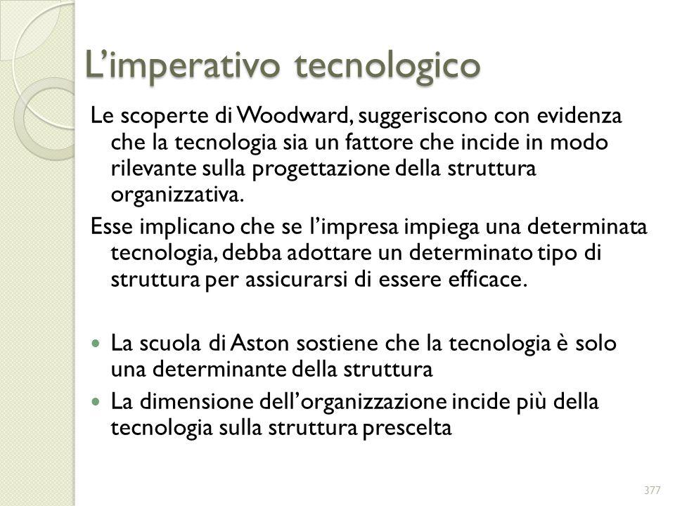 Limperativo tecnologico Le scoperte di Woodward, suggeriscono con evidenza che la tecnologia sia un fattore che incide in modo rilevante sulla progett