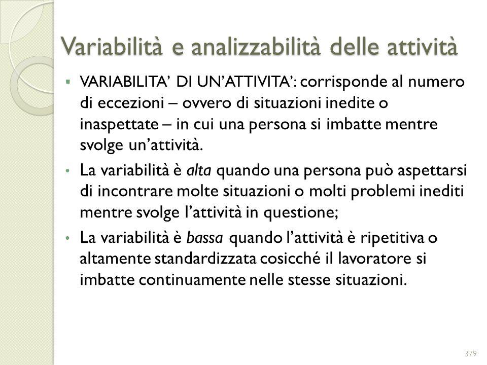Variabilità e analizzabilità delle attività VARIABILITA DI UNATTIVITA: corrisponde al numero di eccezioni – ovvero di situazioni inedite o inaspettate